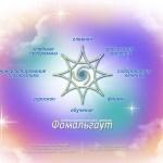 Йога в Сочи